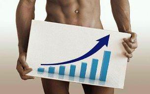 Suurenda seksuaalset liiget Millised meeste liikmete suurused