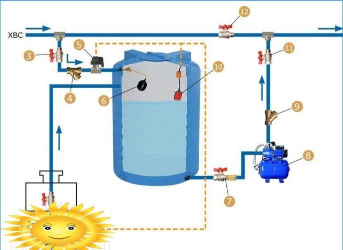 Kuidas suurendada veega veega